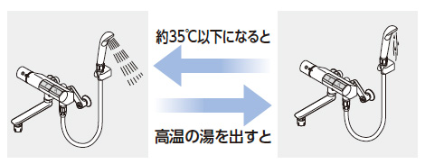 TOTOシャワー蛇口_ハイカットユニット