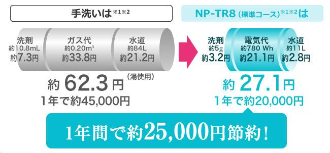 """パナソニックの食器洗い乾燥機_NP-TR9-W"""""""
