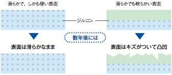 INAX(イナックス)_便器/タンク <ハイパーキラミック>