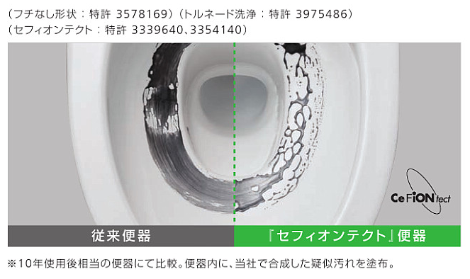 toto ggウォシュレット一体型便器洗浄方法