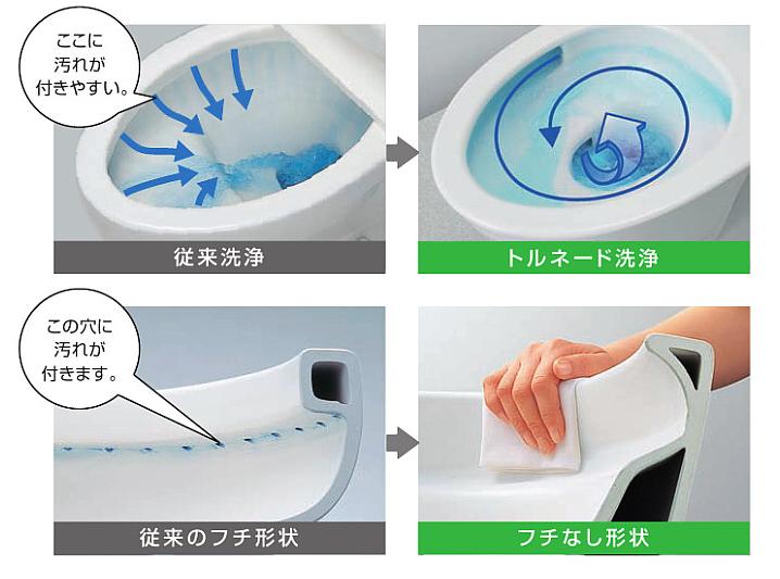 totoウォシュレット一体型便器洗浄方法